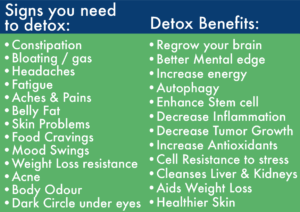 DETOX BENEFITS AND SIGNS