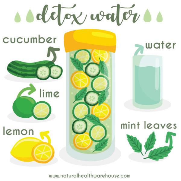 Detox_Water